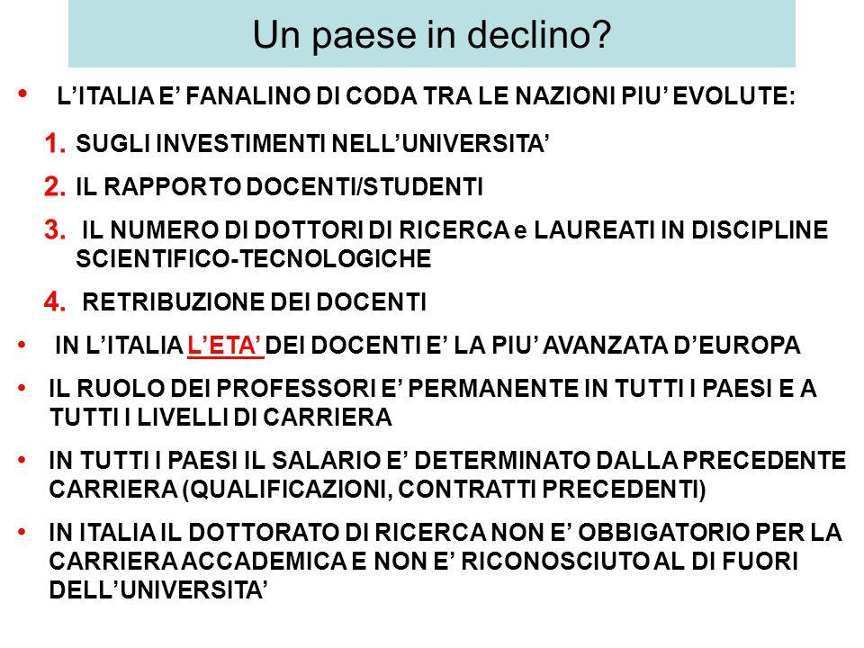 L'ITALIA E' FANALINO DI CODA TRA LE NAZIONI PIU' EVOLUTE: 1.