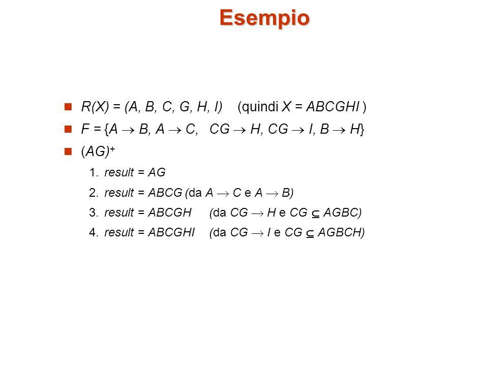 Esempio R(X) = (A, B, C, G, H, I) (quindi X = ABCGHI ) F = {A  B, A  C, CG  H, CG  I, B  H} (AG) + 1.result = AG 2.result = ABCG(da A  C e A  B) 3.result = ABCGH(da CG  H e CG  AGBC) 4.result = ABCGHI(da CG  I e CG  AGBCH)