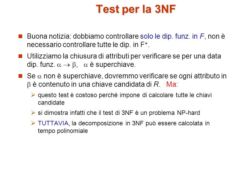 Test per la 3NF Buona notizia: dobbiamo controllare solo le dip.