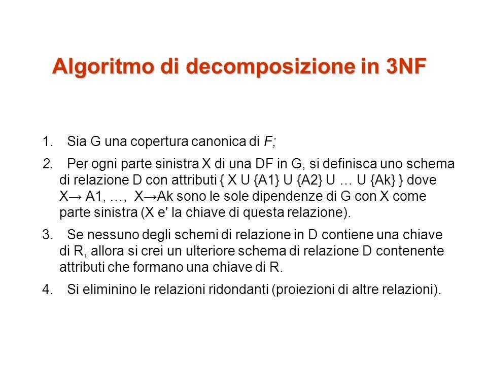 Algoritmo di decomposizione in 3NF 1.Sia G una copertura canonica di F; 2.