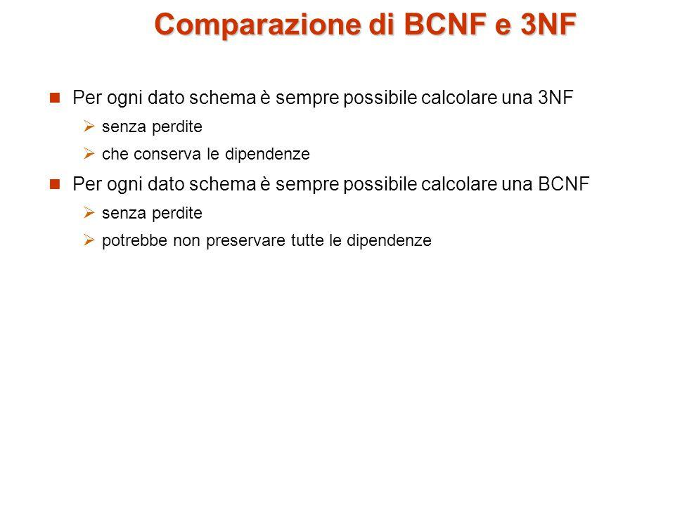 Comparazione di BCNF e 3NF Per ogni dato schema è sempre possibile calcolare una 3NF  senza perdite  che conserva le dipendenze Per ogni dato schema è sempre possibile calcolare una BCNF  senza perdite  potrebbe non preservare tutte le dipendenze