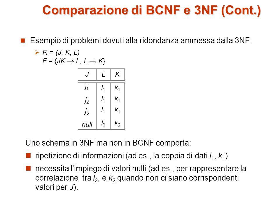 Comparazione di BCNF e 3NF (Cont.) J j 1 j 2 j 3 null L l1l1l1l2l1l1l1l2 K k1k1k1k2k1k1k1k2 Uno schema in 3NF ma non in BCNF comporta: ripetizione di informazioni (ad es., la coppia di dati l 1, k 1 ) necessita l'impiego di valori nulli (ad es., per rappresentare la correlazione tra l 2, e k 2 quando non ci siano corrispondenti valori per J).