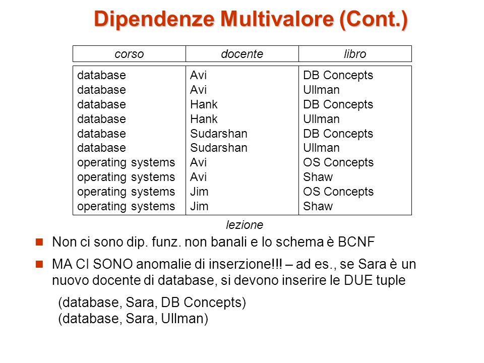 Non ci sono dip.funz. non banali e lo schema è BCNF MA CI SONO anomalie di inserzione!!.