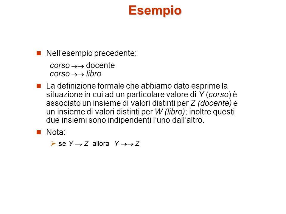 Esempio Nell'esempio precedente: corso  docente corso  libro La definizione formale che abbiamo dato esprime la situazione in cui ad un particolare valore di Y (corso) è associato un insieme di valori distinti per Z (docente) e un insieme di valori distinti per W (libro); inoltre questi due insiemi sono indipendenti l'uno dall'altro.
