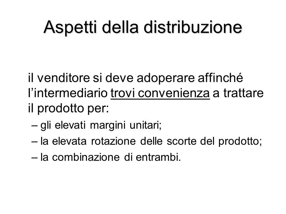 Aspetti della distribuzione il venditore si deve adoperare affinché l'intermediario trovi convenienza a trattare il prodotto per: –gli elevati margini