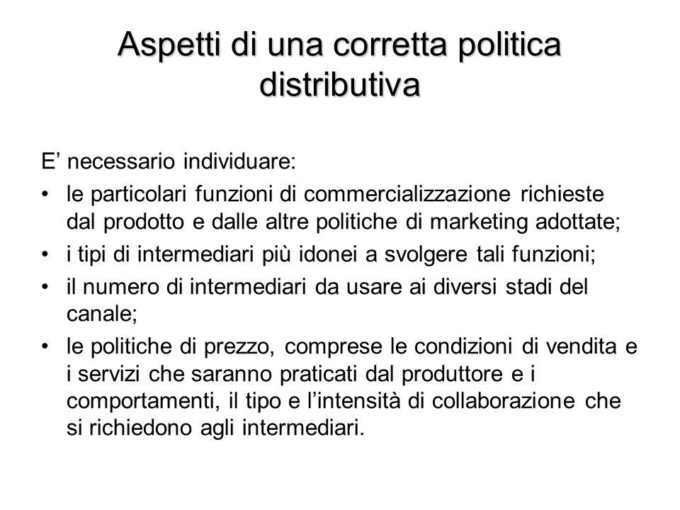 Aspetti di una corretta politica distributiva E' necessario individuare: le particolari funzioni di commercializzazione richieste dal prodotto e dalle