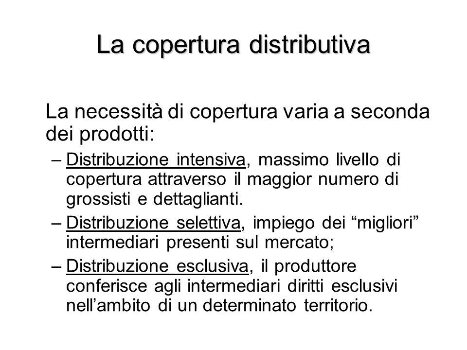 La copertura distributiva La necessità di copertura varia a seconda dei prodotti: –Distribuzione intensiva, massimo livello di copertura attraverso il