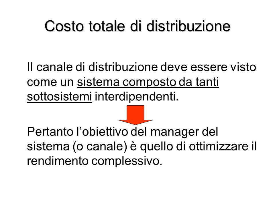 Costo totale di distribuzione Il canale di distribuzione deve essere visto come un sistema composto da tanti sottosistemi interdipendenti. Pertanto l'