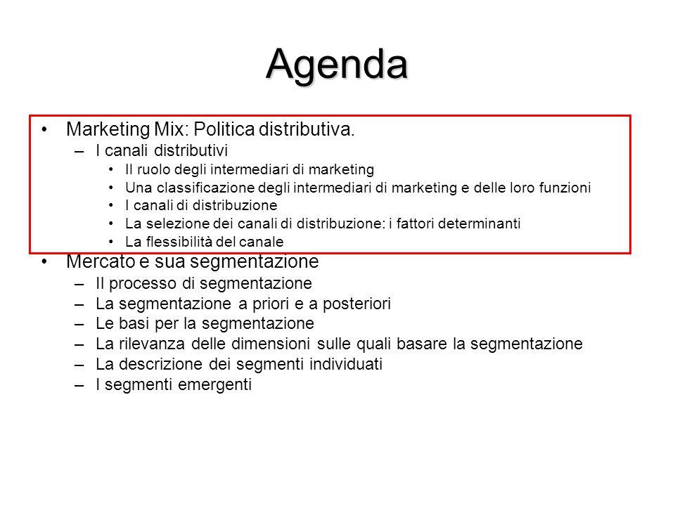 Agenda Marketing Mix: Politica distributiva. –I canali distributivi Il ruolo degli intermediari di marketing Una classificazione degli intermediari di