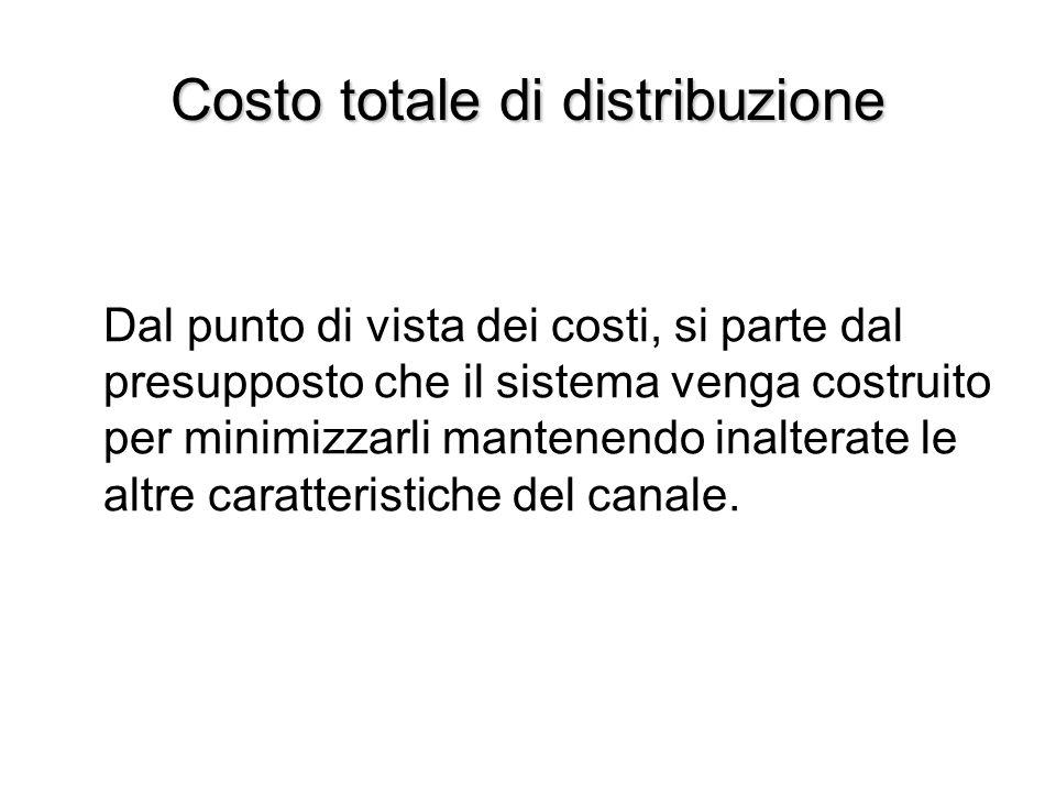 Costo totale di distribuzione Dal punto di vista dei costi, si parte dal presupposto che il sistema venga costruito per minimizzarli mantenendo inalte