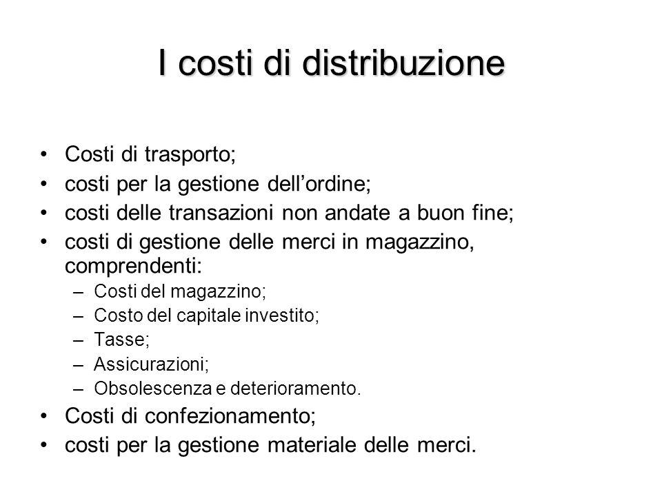 I costi di distribuzione Costi di trasporto; costi per la gestione dell'ordine; costi delle transazioni non andate a buon fine; costi di gestione dell