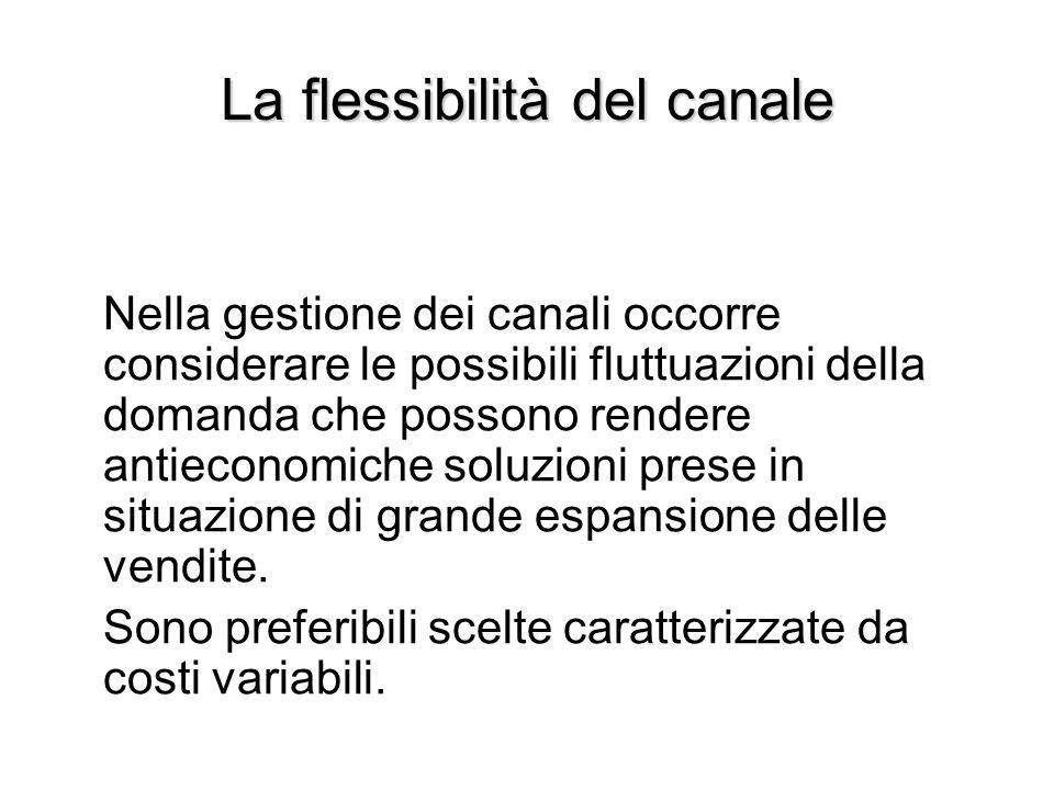 La flessibilità del canale Nella gestione dei canali occorre considerare le possibili fluttuazioni della domanda che possono rendere antieconomiche so
