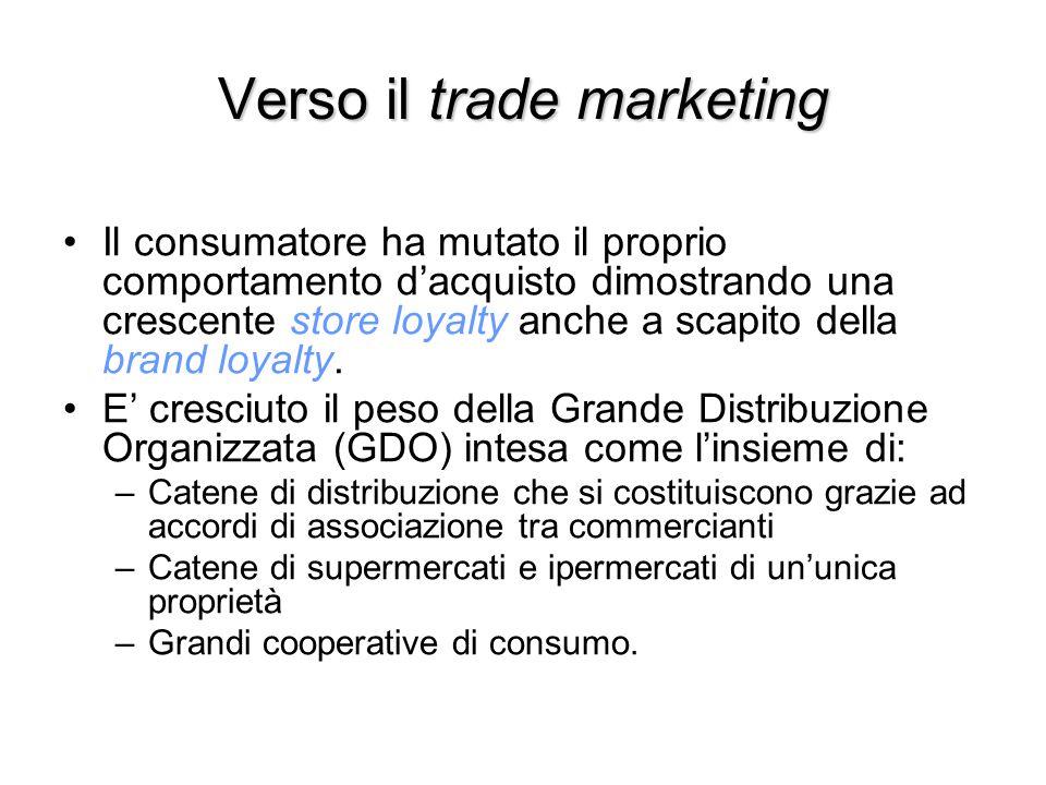 Verso il trade marketing Il consumatore ha mutato il proprio comportamento d'acquisto dimostrando una crescente store loyalty anche a scapito della br