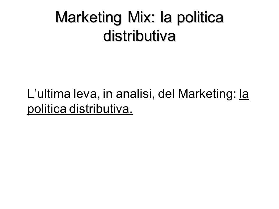 Marketing Mix: la politica distributiva L'ultima leva, in analisi, del Marketing: la politica distributiva.