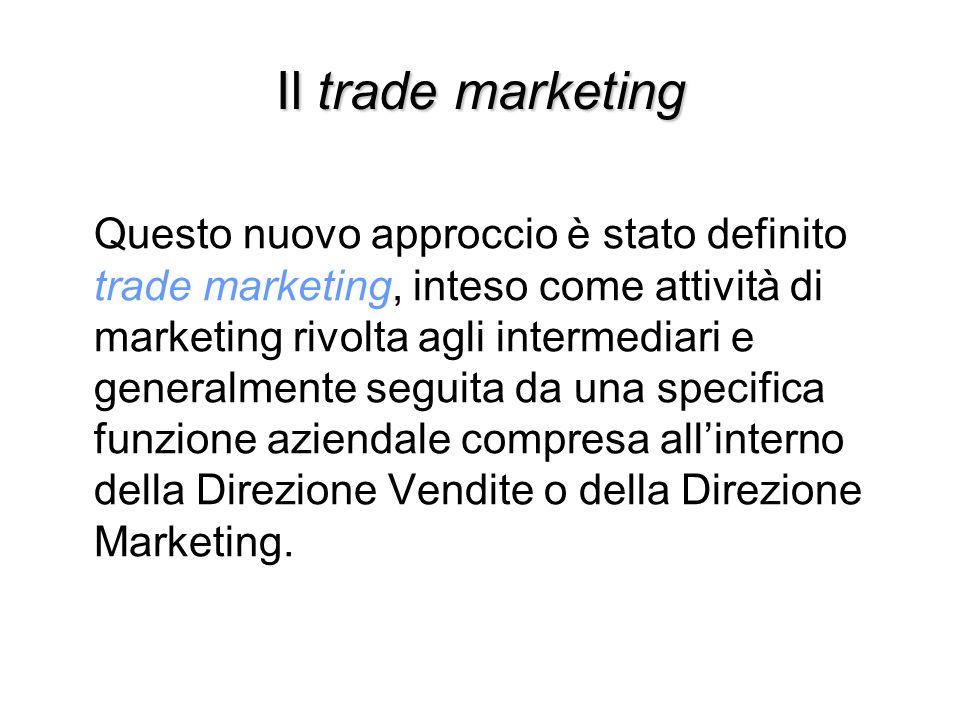 Il trade marketing Questo nuovo approccio è stato definito trade marketing, inteso come attività di marketing rivolta agli intermediari e generalmente