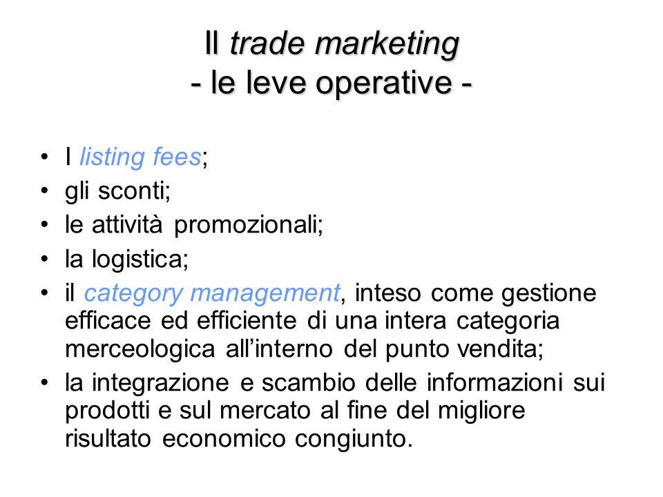 Il trade marketing - le leve operative - I listing fees; gli sconti; le attività promozionali; la logistica; il category management, inteso come gesti