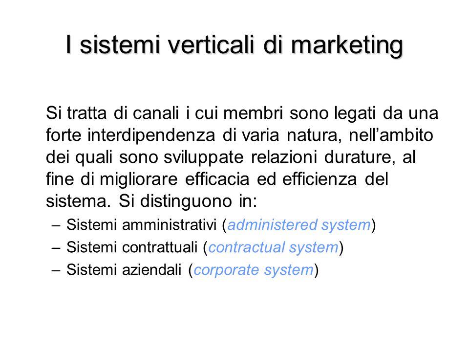 I sistemi verticali di marketing Si tratta di canali i cui membri sono legati da una forte interdipendenza di varia natura, nell'ambito dei quali sono