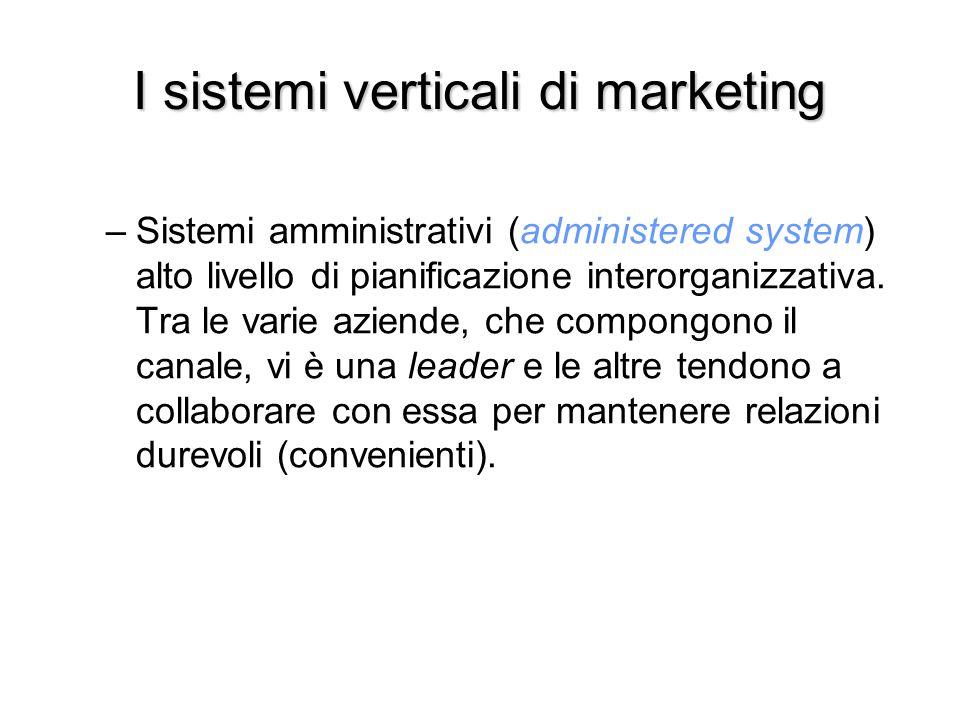I sistemi verticali di marketing –Sistemi amministrativi (administered system) alto livello di pianificazione interorganizzativa. Tra le varie aziende