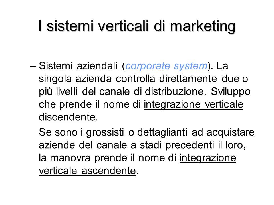 I sistemi verticali di marketing –Sistemi aziendali (corporate system). La singola azienda controlla direttamente due o più livelli del canale di dist