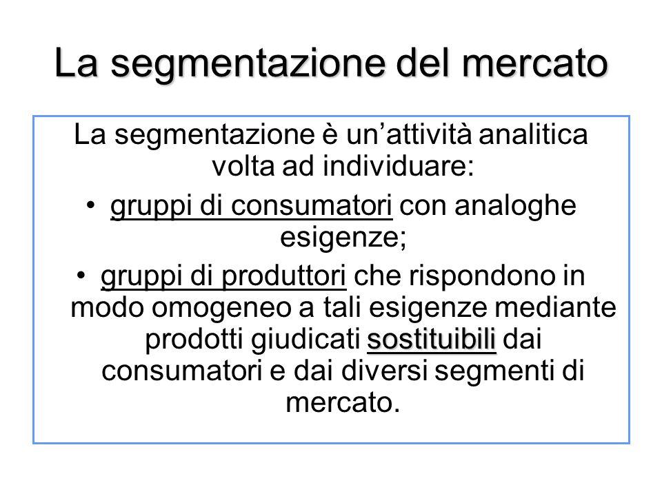 La segmentazione del mercato La segmentazione è un'attività analitica volta ad individuare: gruppi di consumatori con analoghe esigenze; sostituibilig