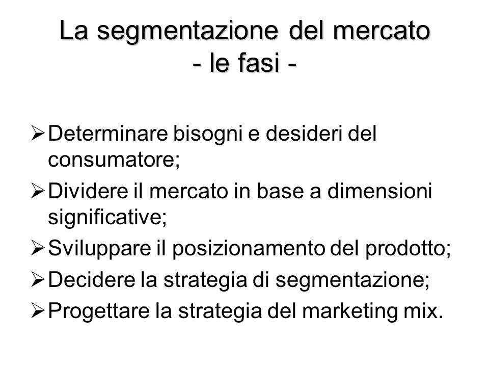 La segmentazione del mercato - le fasi -  Determinare bisogni e desideri del consumatore;  Dividere il mercato in base a dimensioni significative; 