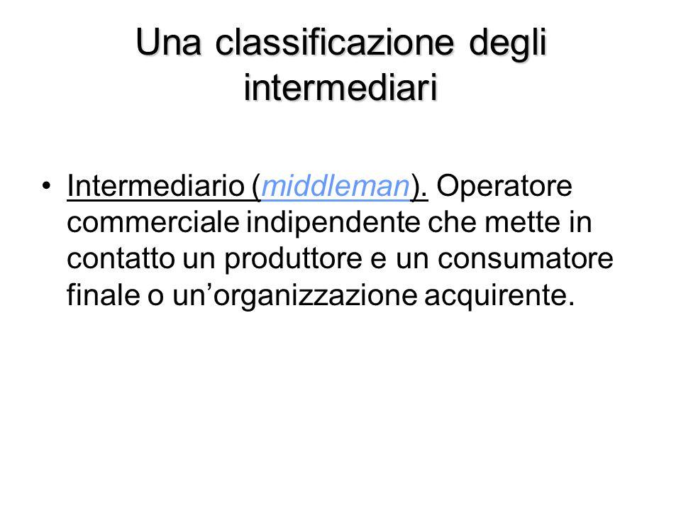 Una classificazione degli intermediari Intermediario (middleman). Operatore commerciale indipendente che mette in contatto un produttore e un consumat