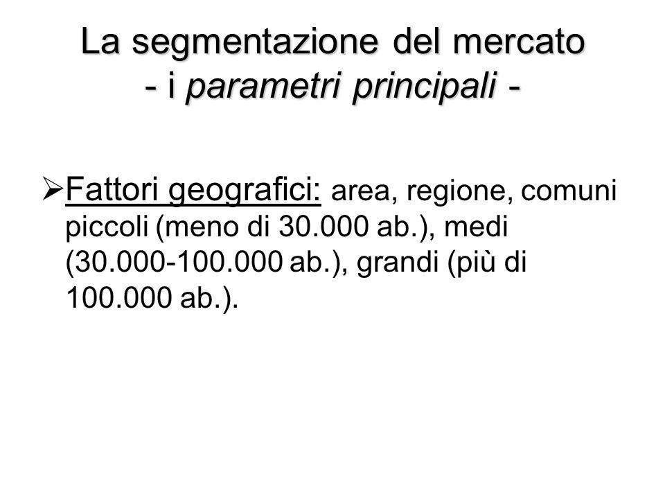 La segmentazione del mercato - i parametri principali -  Fattori geografici: area, regione, comuni piccoli (meno di 30.000 ab.), medi (30.000-100.000