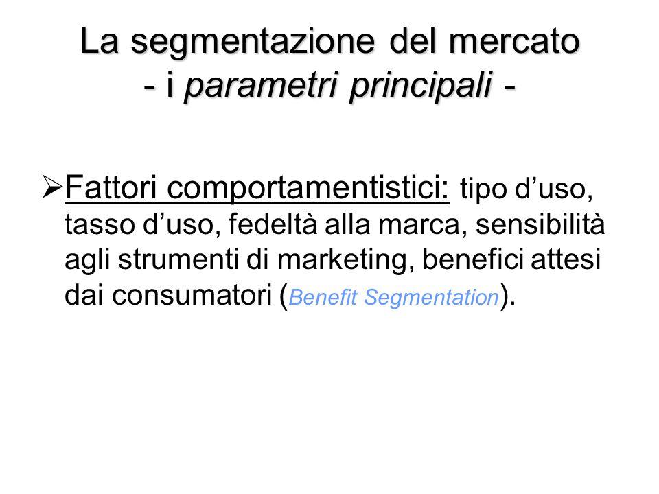 La segmentazione del mercato - i parametri principali -  Fattori comportamentistici: tipo d'uso, tasso d'uso, fedeltà alla marca, sensibilità agli st