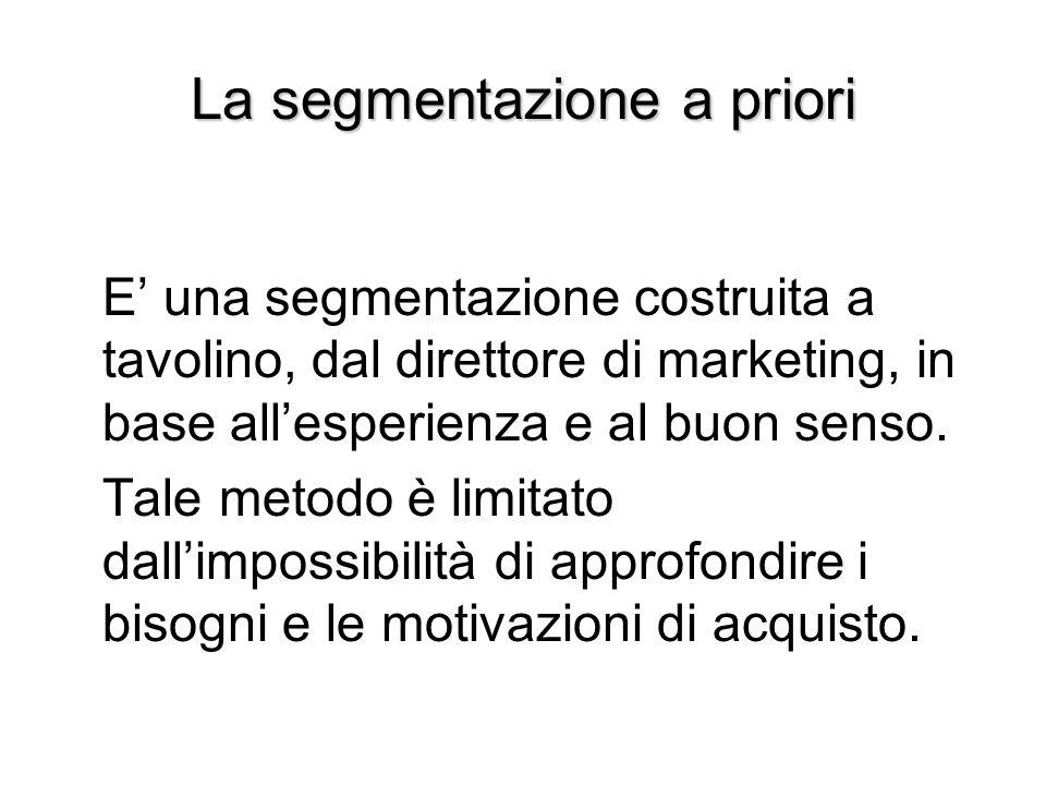 La segmentazione a priori E' una segmentazione costruita a tavolino, dal direttore di marketing, in base all'esperienza e al buon senso. Tale metodo è