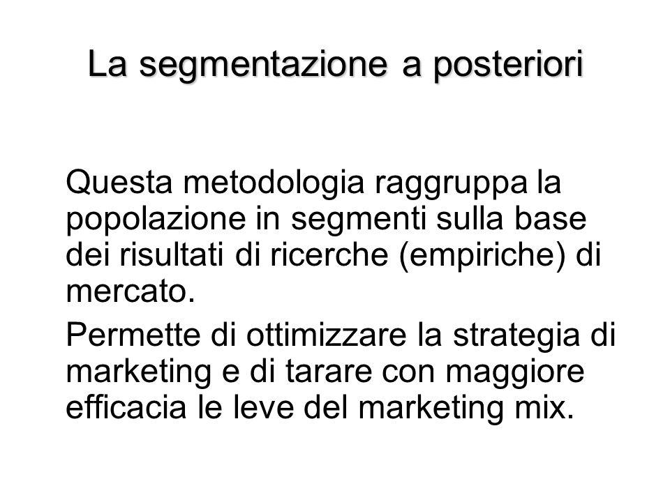 La segmentazione a posteriori Questa metodologia raggruppa la popolazione in segmenti sulla base dei risultati di ricerche (empiriche) di mercato. Per