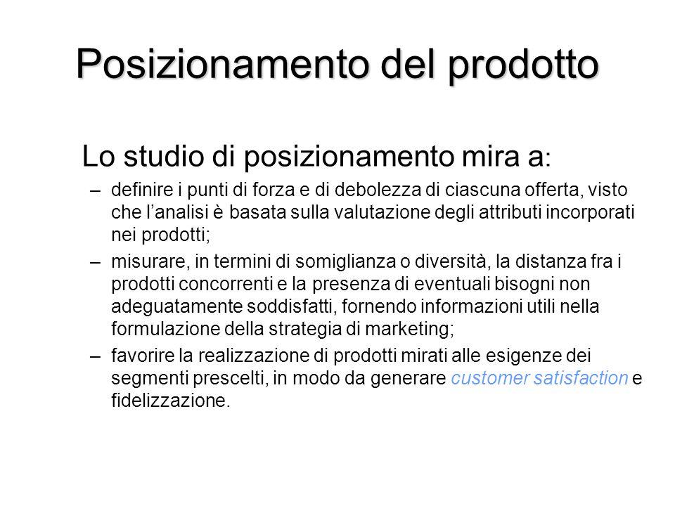Posizionamento del prodotto Lo studio di posizionamento mira a : –definire i punti di forza e di debolezza di ciascuna offerta, visto che l'analisi è