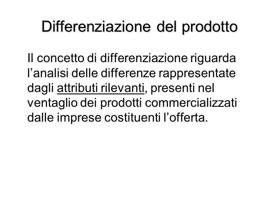 Differenziazione del prodotto Il concetto di differenziazione riguarda l'analisi delle differenze rappresentate dagli attributi rilevanti, presenti ne
