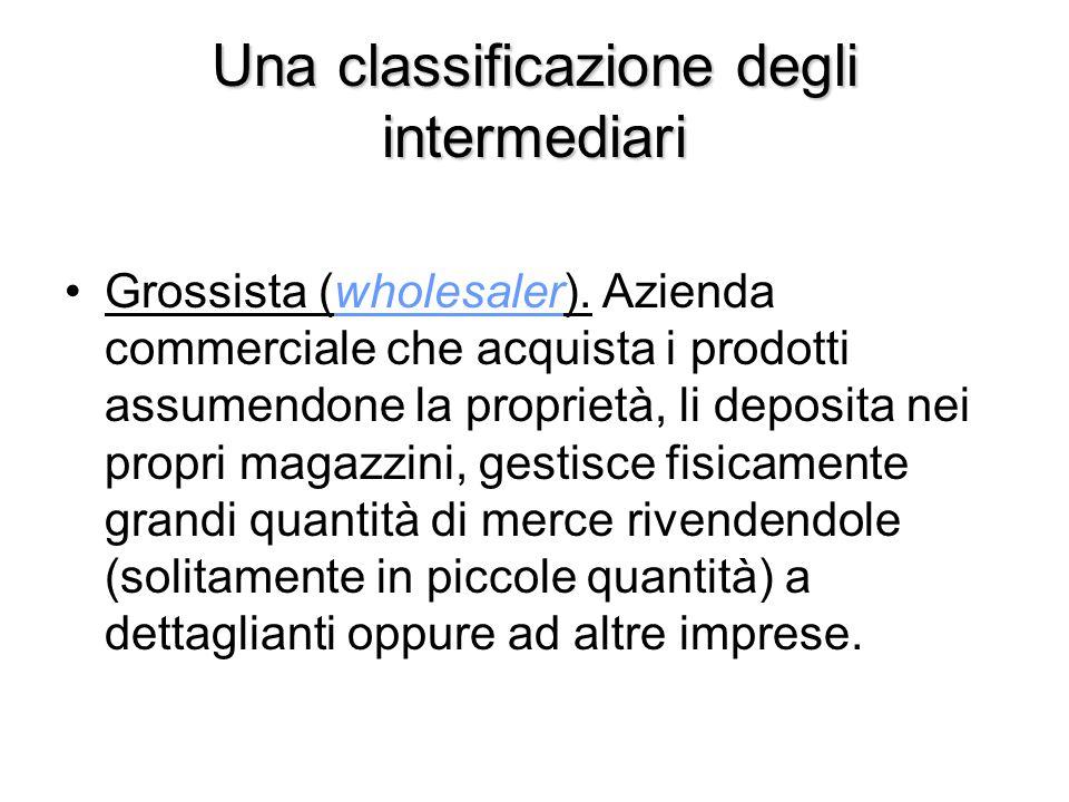 Una classificazione degli intermediari Grossista (wholesaler). Azienda commerciale che acquista i prodotti assumendone la proprietà, li deposita nei p