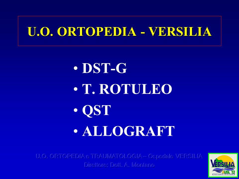 U.O. ORTOPEDIA - VERSILIA DST-G T. ROTULEO QST ALLOGRAFT