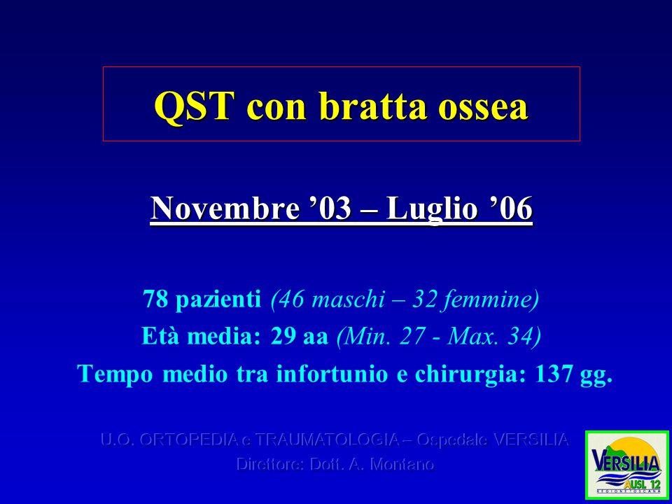 QST con bratta ossea Novembre '03 – Luglio '06 78 pazienti (46 maschi – 32 femmine) Età media: 29 aa (Min.