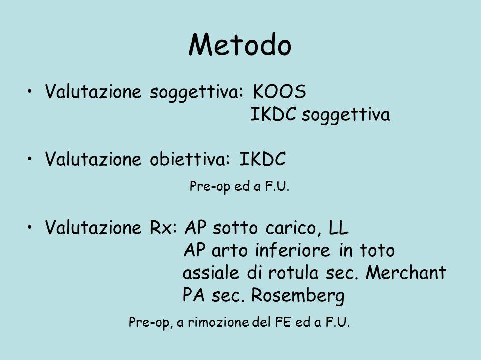 Metodo Valutazione soggettiva: KOOS IKDC soggettiva Valutazione obiettiva: IKDC Pre-op ed a F.U. Valutazione Rx: AP sotto carico, LL AP arto inferiore