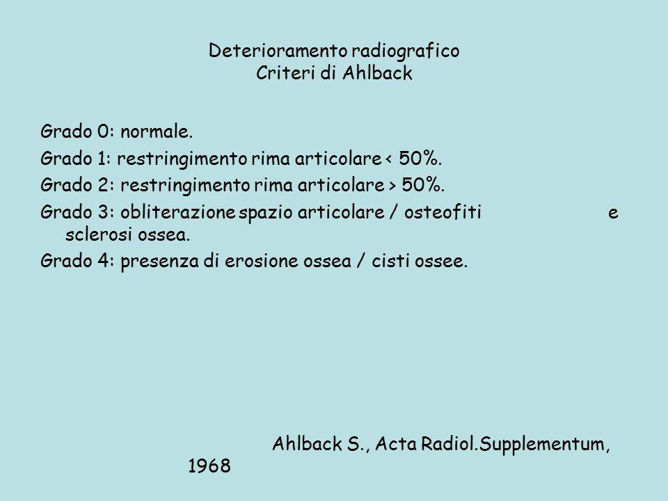 Deterioramento radiografico Criteri di Ahlback Grado 0: normale. Grado 1: restringimento rima articolare < 50%. Grado 2: restringimento rima articolar