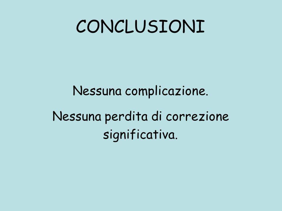 CONCLUSIONI Nessuna complicazione. Nessuna perdita di correzione significativa.