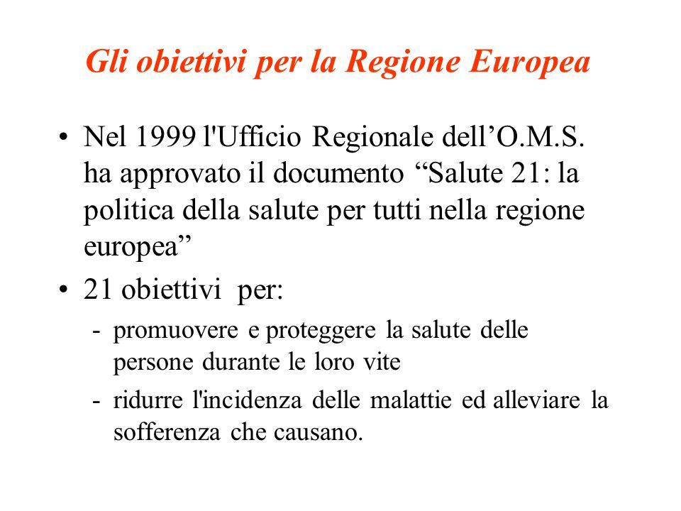 Gli obiettivi per la Regione Europea Nel 1999 l Ufficio Regionale dell'O.M.S.