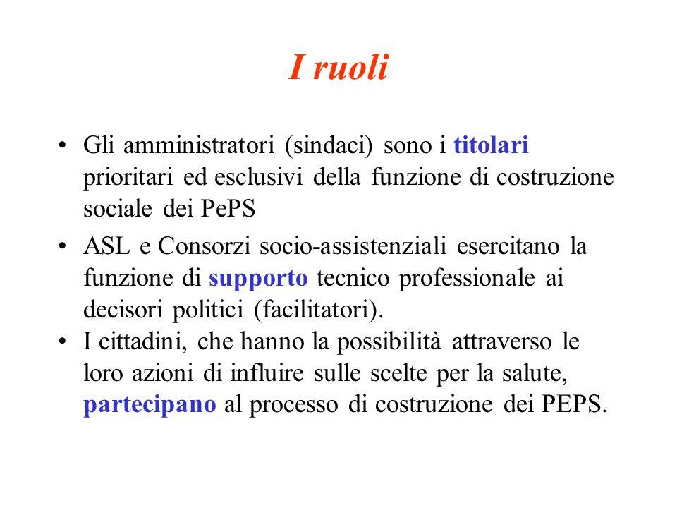 I ruoli Gli amministratori (sindaci) sono i titolari prioritari ed esclusivi della funzione di costruzione sociale dei PePS ASL e Consorzi socio-assistenziali esercitano la funzione di supporto tecnico professionale ai decisori politici (facilitatori).