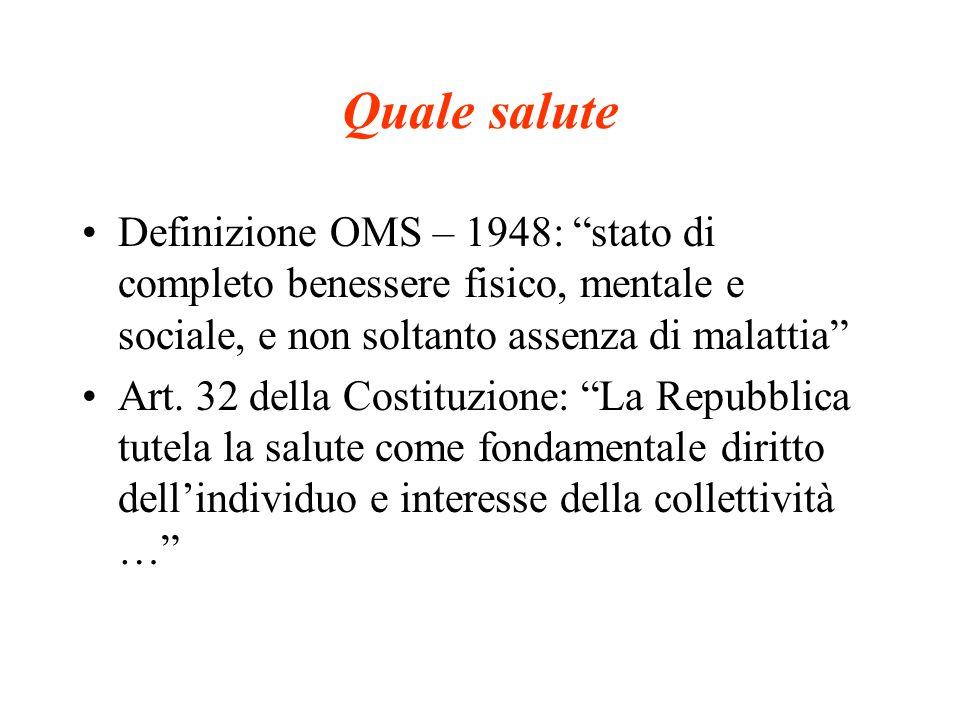 Quale salute Definizione OMS – 1948: stato di completo benessere fisico, mentale e sociale, e non soltanto assenza di malattia Art.