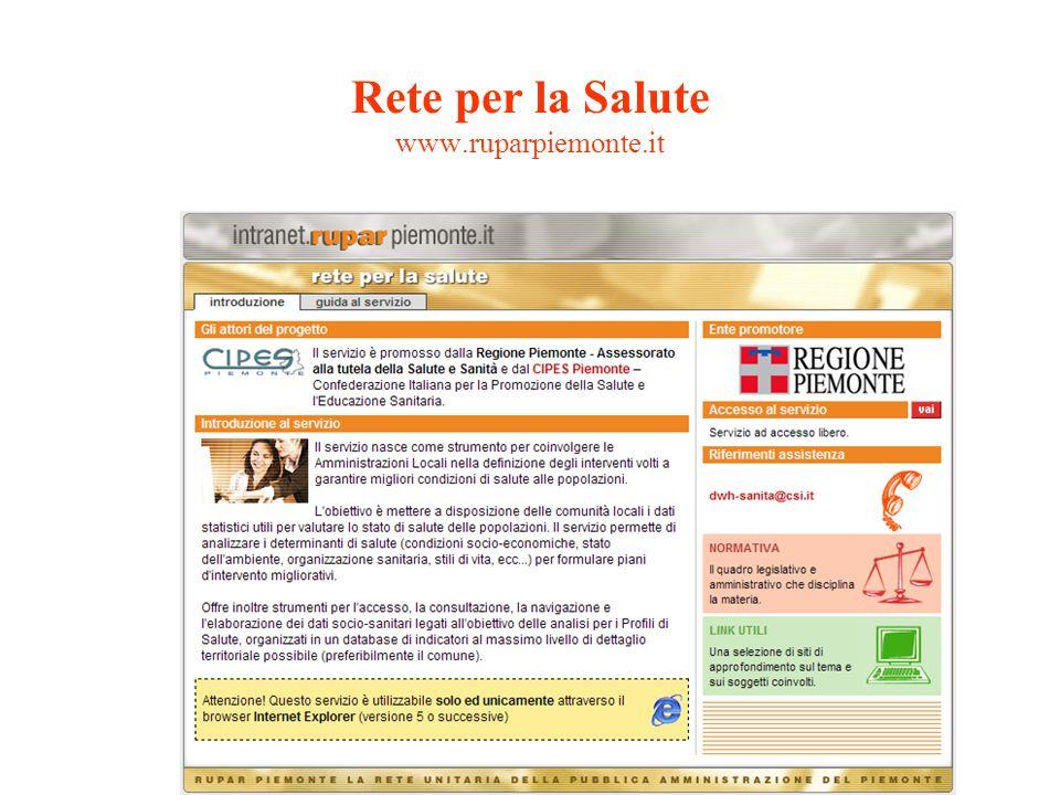 Rete per la Salute www.ruparpiemonte.it