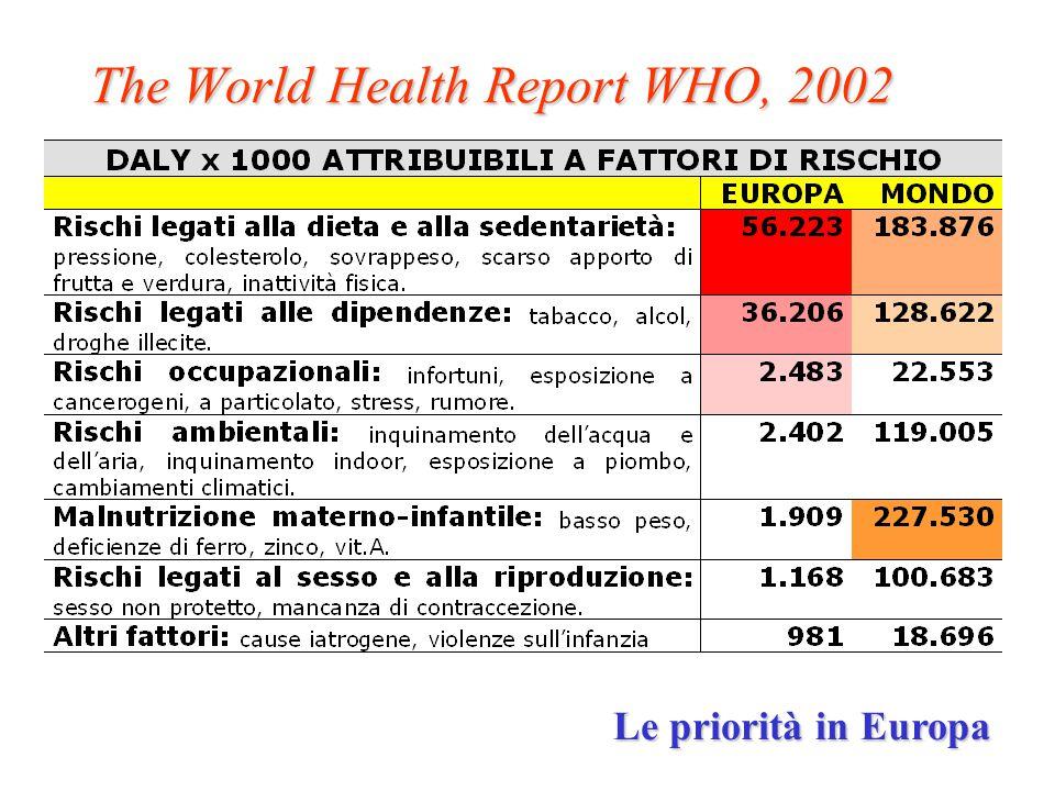 Le differenze geografiche Health for All – Anno 2006