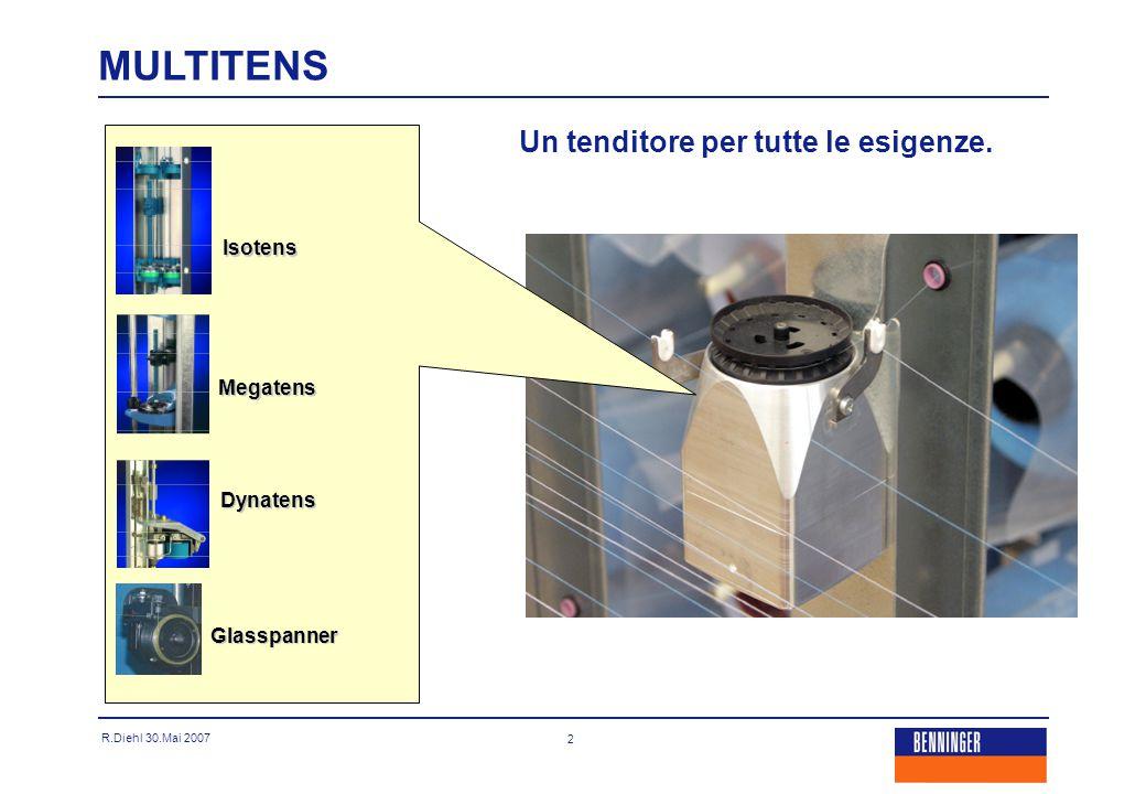 R.Diehl 30.Mai 2007 3 Funzioni del sistema Multitens Tenditore Multitens sensori Stazione di impostazione