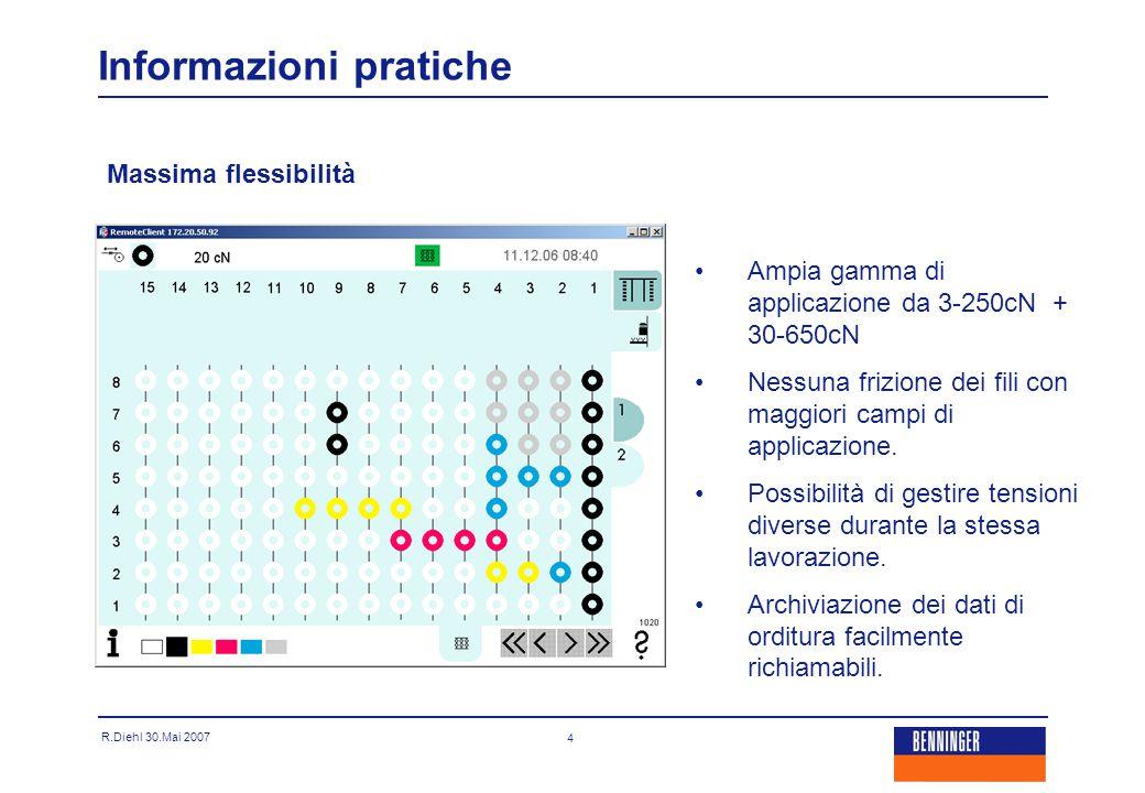 R.Diehl 30.Mai 2007 4 Massima flessibilità Ampia gamma di applicazione da 3-250cN + 30-650cN Nessuna frizione dei fili con maggiori campi di applicazi
