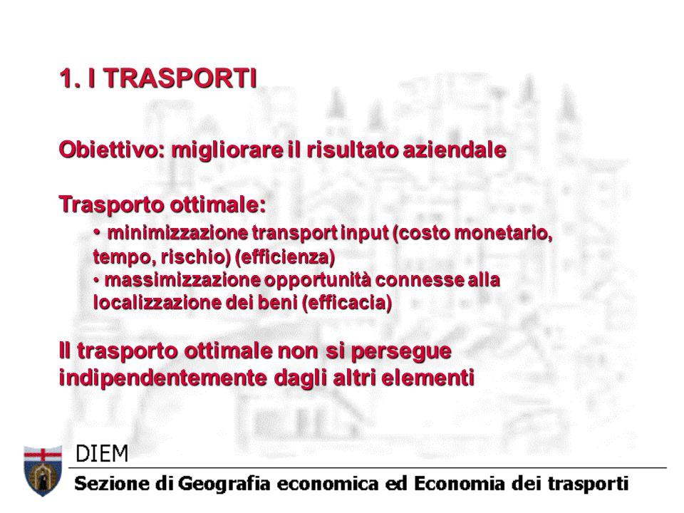1. I TRASPORTI Obiettivo: migliorare il risultato aziendale Trasporto ottimale: minimizzazione transport input (costo monetario, tempo, rischio) (effi