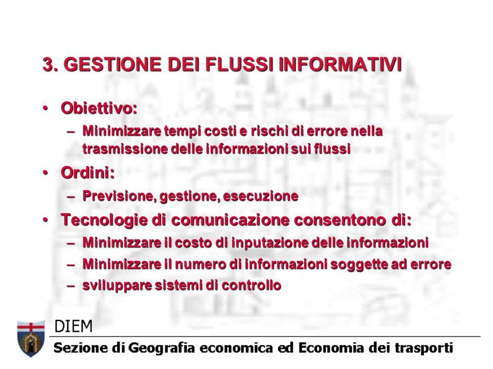 3. GESTIONE DEI FLUSSI INFORMATIVI Obiettivo:Obiettivo: –Minimizzare tempi costi e rischi di errore nella trasmissione delle informazioni sui flussi O
