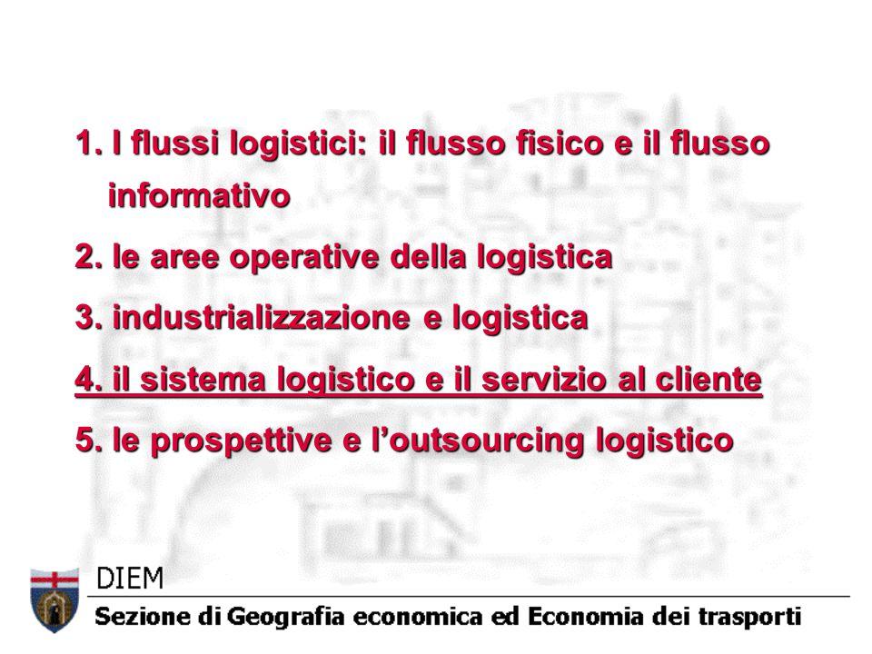 1. I flussi logistici: il flusso fisico e il flusso informativo 2. le aree operative della logistica 3. industrializzazione e logistica 4. il sistema