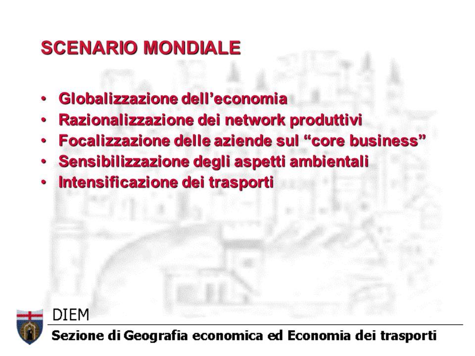 SCENARIO MONDIALE Globalizzazione dell'economiaGlobalizzazione dell'economia Razionalizzazione dei network produttiviRazionalizzazione dei network pro