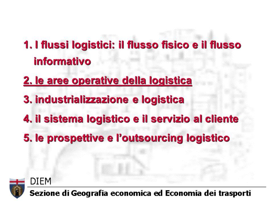LE AREE OPERATIVE DELLA LOGISTICA 1.TRASPORTI 2. SCORTE, MAGAZZINAGGIO, IMBALLAGGIO 3.